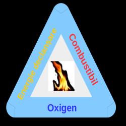 triunghi incendiu